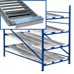 Light Duty Roller Rack Picking System